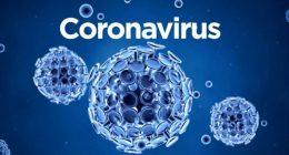 Medidas Preventivas Coronavirus Perú